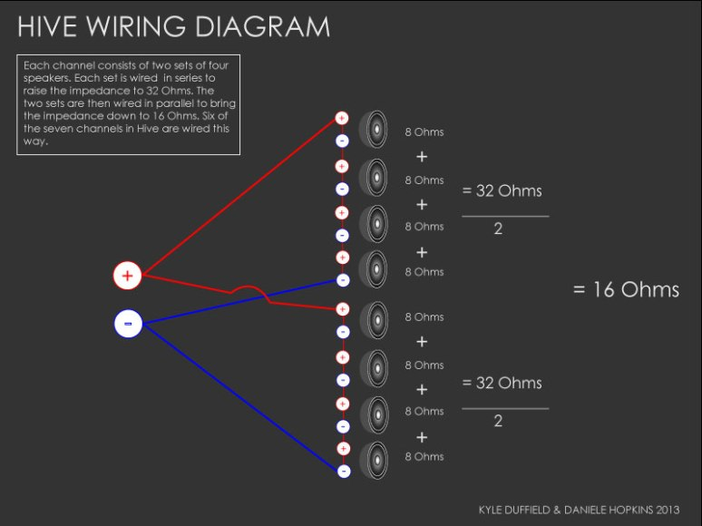 audio channel wiring diagram