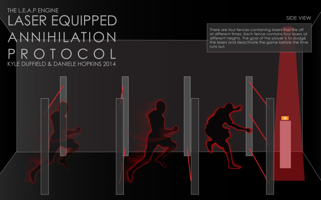 Side View Diagram for Laser Equipped Annihilation Protocol